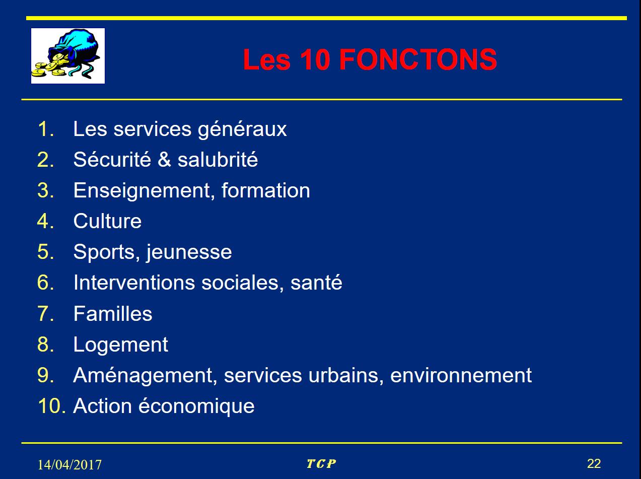 generalites-22-les-fonctions